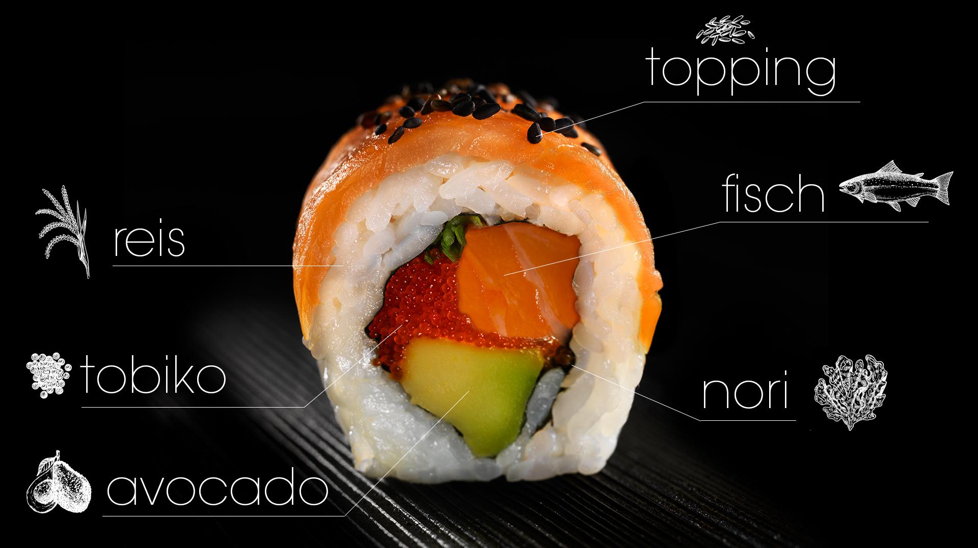 shizoo. Philosophie Sushi Frische Qualität
